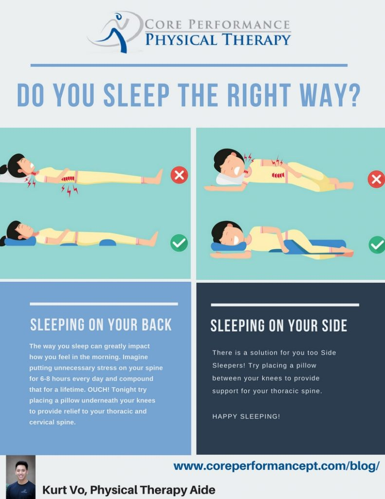 DO YOU SLEEP THE RIGHT WAY?