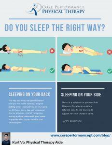 Do You Sleep The Right Way Corenewport